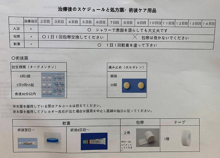 包茎手術後に渡される「治療後のスケジュールと処方薬・術後ケア用品」の紙